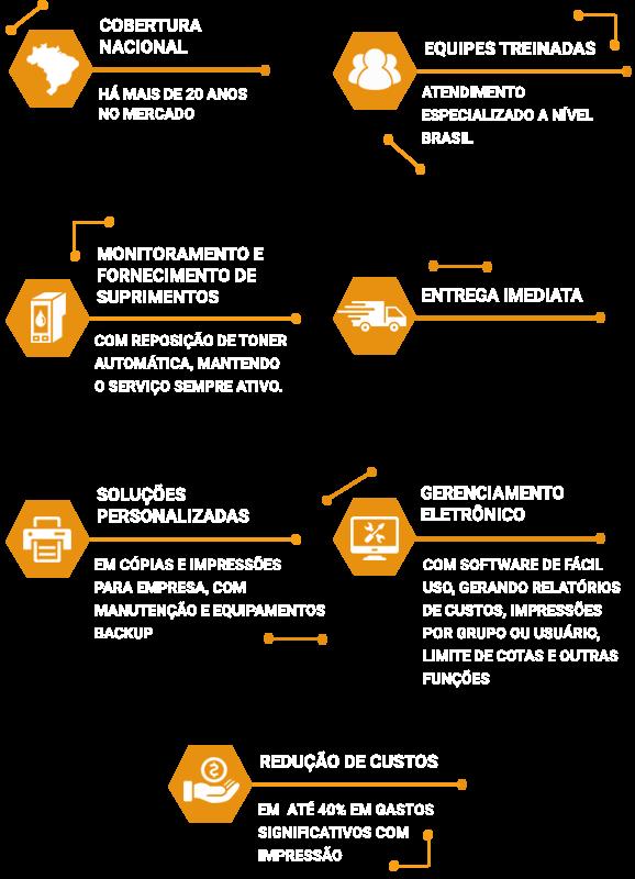 Como funciona a Max Quality